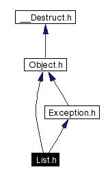 Include dependency graph